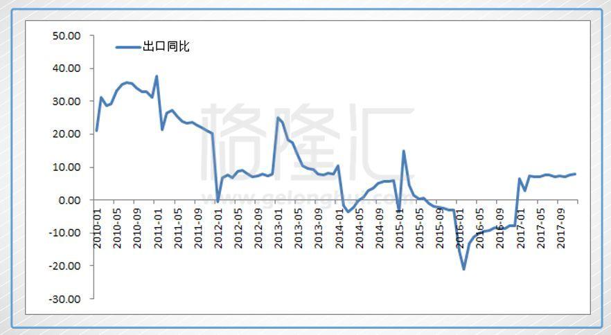 宜昌gdp注水_多省承认GDP注水,跟你投资有大关系吗