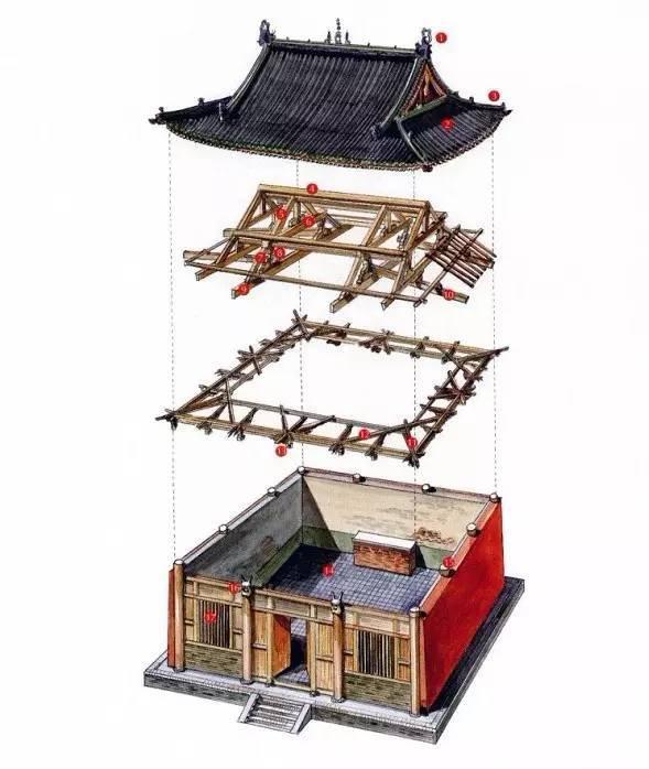 精美的中国古建筑手绘图
