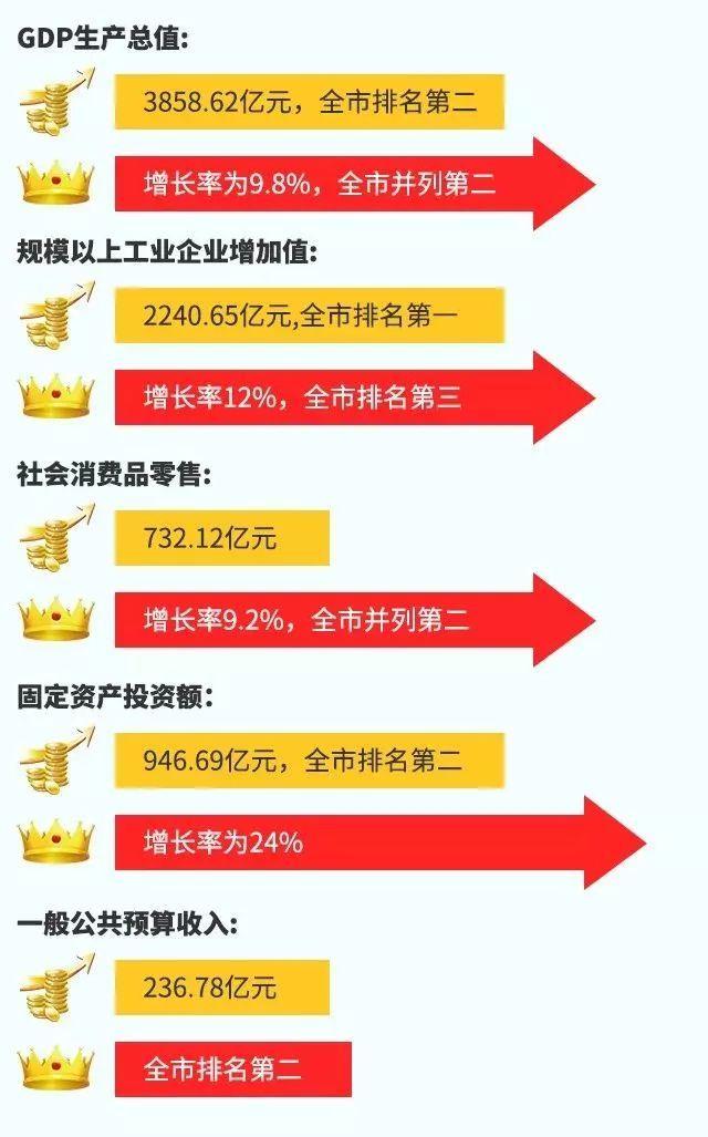 龙岗gdp_深圳哪个区最富有 哪个区企业最多 每个区的政策你都知道吗