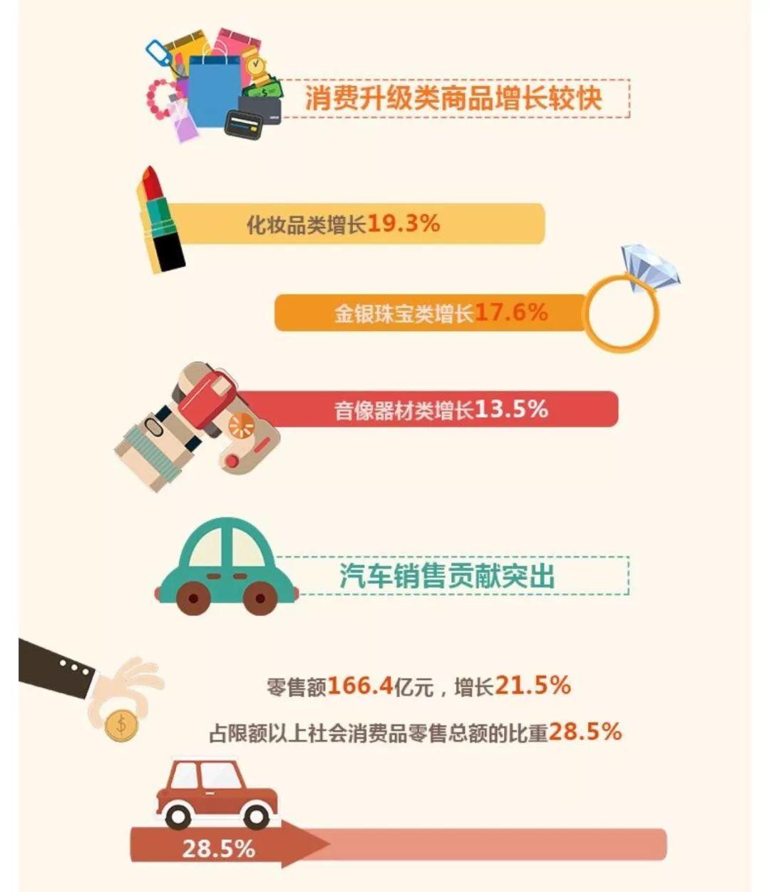 2021淮安人均gdp_淮安马拉松2021路线图