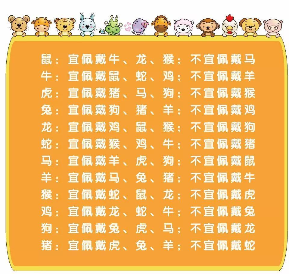 星座 正文  都可以从十二生肖中推算出来 而生肖吉祥物就是根据流年图片