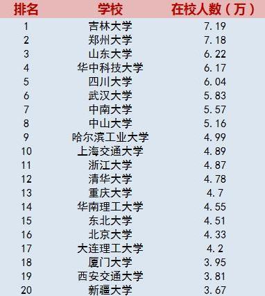 2012年陕西人口数量_俄媒:中国留俄学生人数比2012年翻一番达3万人