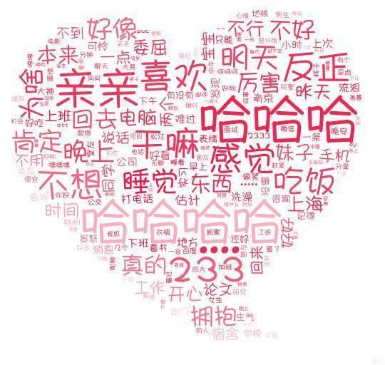 Python的情人节礼物:做一个与她微信聊天的词云吧