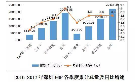 2025年的中国gdp_中国2020年gdp