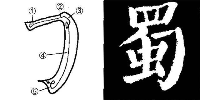 横折弯钩   ——范字   【乃】   ①如写右尖横.
