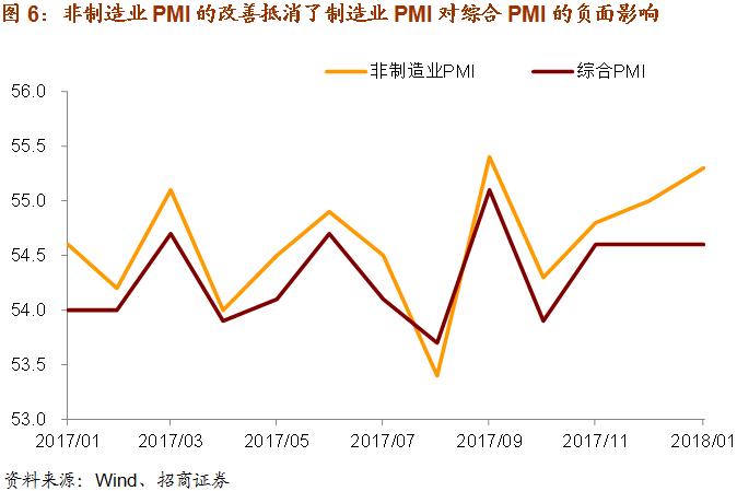 制造业gdp_中国制造业