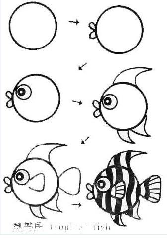 给老师们分享,幼儿园幼师简笔画系列 生活篇
