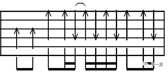 不过好在刚才基本都提过相关和弦 第一个根音mi对应em9和弦,#re对应#d