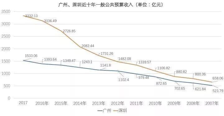 gdp还有_陇南荣登2019上半年GDP名义增速全国第四