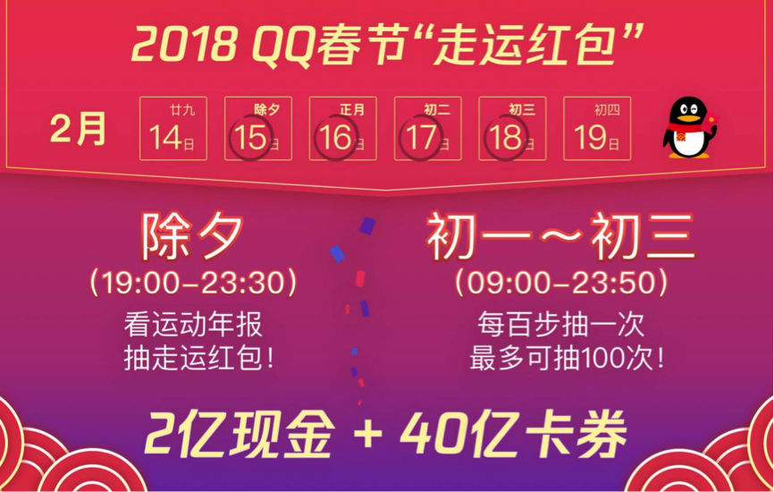 今年QQ红包不太好拿: 每走满100步才能抽一次的照片 - 1