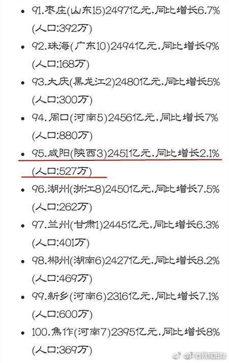 2017我国信息经济总量_我国经济gdp总量图