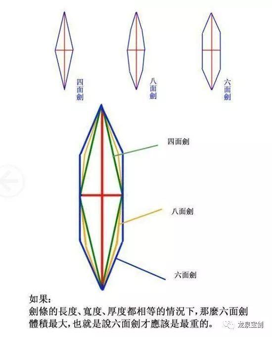 剑图纸大全尺寸图
