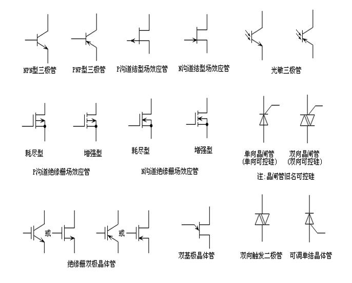 分享电路图符号大全cad电路图纸