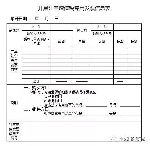 余姚会计培训:3月1日起加油票必须这样报销,否则一律作废!