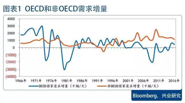 当实际gdp增长时实际产量_实际GDP增长率是怎么算出来的