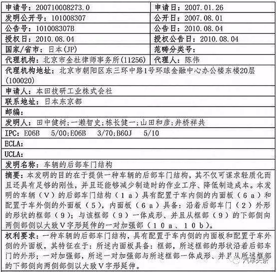 本田告长城背后:鲜为人知的诉讼红利_广东省快乐十分开奖