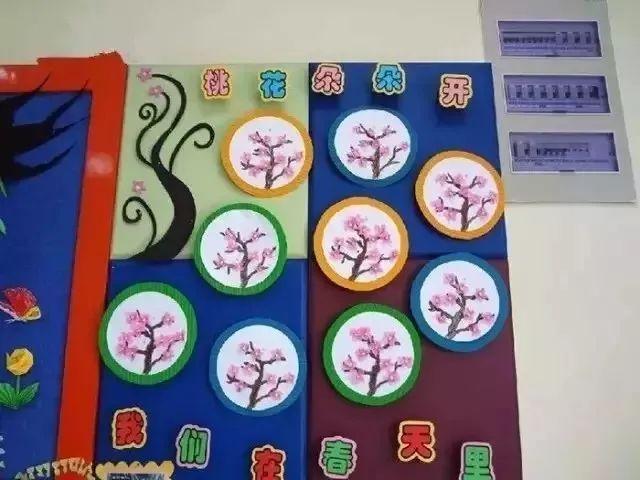 幼儿作品  让孩子做环境的主人,怎能少了孩子们的作品呢,在美工区墙面图片