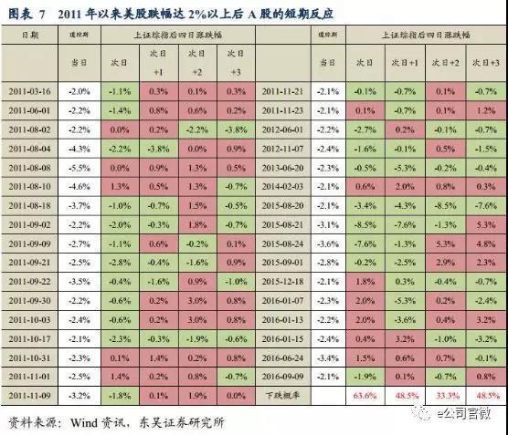 """全球股市拉警报!投资者避险需求升温,""""聪明资金""""在配置这些品种"""