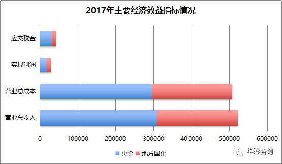 广东国营企业贡献多少gdp_这个20家企业如果不干活了,深圳房价打几折 丨主场