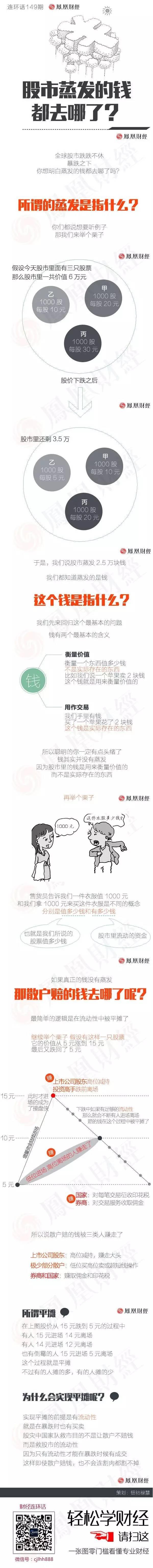 图片来源 / 财经连环话(cjlhh888)