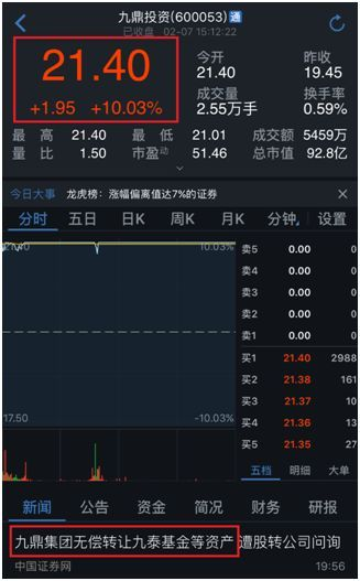 �股�噢D�完成後,上市公司九鼎投�Y�⒊�榫盘┗�金公司的�^��控股股�|,持股比例��51%。