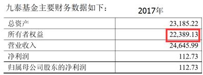 北京九信��新�Y�a管理有限公司2017年年底的所有者�嘁��6956�f元,70%股����4869�f元,也是一�P很值�X的股�唷�