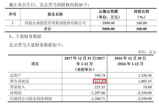 上述三�基金股�嗪嫌�����r值��1.08�|元,超�^了1�|元,�公司2017年三季度末的股�|�嘁婧嫌���17.6�|元,�@些�Y�a相��於上市公司此前股�|�嘁娴�6.14%。