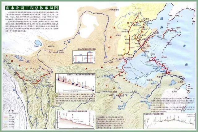 就是将长江水泵到淮河以北的黄泛区故道上,然后穿黄,沿北面的黄河故道,向华北平原补水,一路补到天津,同时支线向胶东半岛补水。