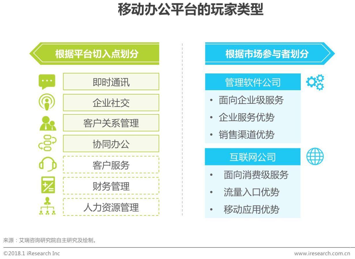 建筑企业组织架构框图