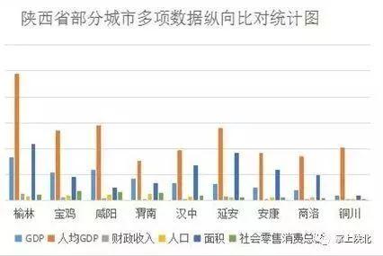 榆林gdp超越太原_陕西榆林和山西太原2018全年GDP已出,两座城市谁更胜一筹