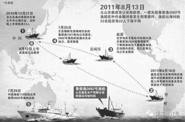 """11船员劫杀22名同伴 """"太平洋大逃杀案""""5人被核准死刑"""