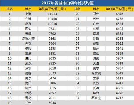 马鞍山多少人口_马鞍山到底多少常住人口 2018最新数据出炉