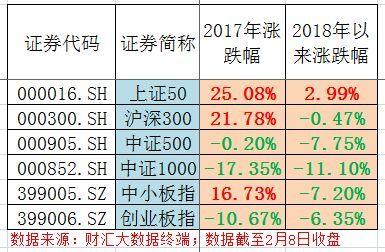 辛宇旗下一私募产品惨被清盘:5000点能逃顶,为何却倒在3400点?