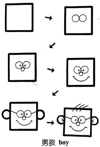 创意正方形简笔画大全,给孩子全新的图形认知概念