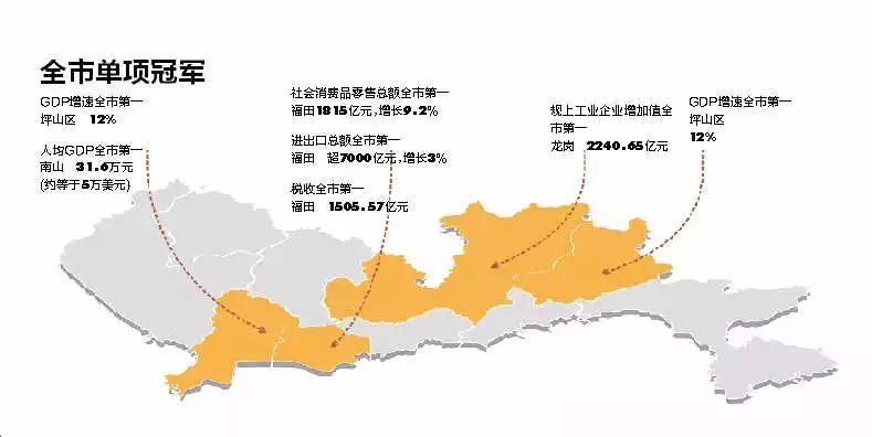 罗湖区经济总量_深圳罗湖区