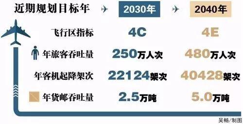 2021年台州市gdp_台州市地图