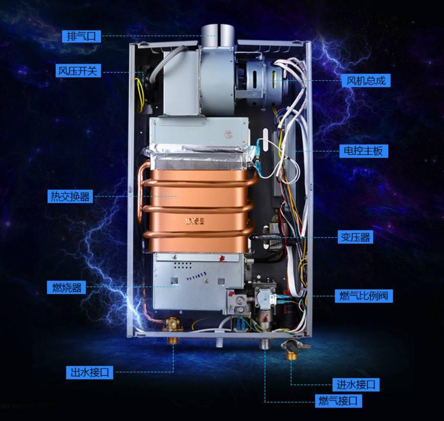 平衡式燃气热水器好_电热水器与燃气热水器的区别