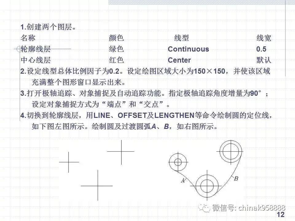 中国工控|cad绘制复杂技巧图形的平面和方法!手把手一阜阳广告设计v技巧有限公司图片