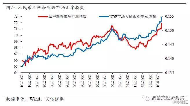 高善文:全球市场通胀担忧上升——旬度经济观察