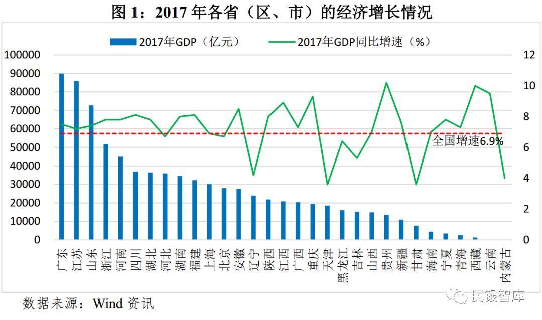 2017年各省区市经济总量国家版_中国地图各省区轮廓图