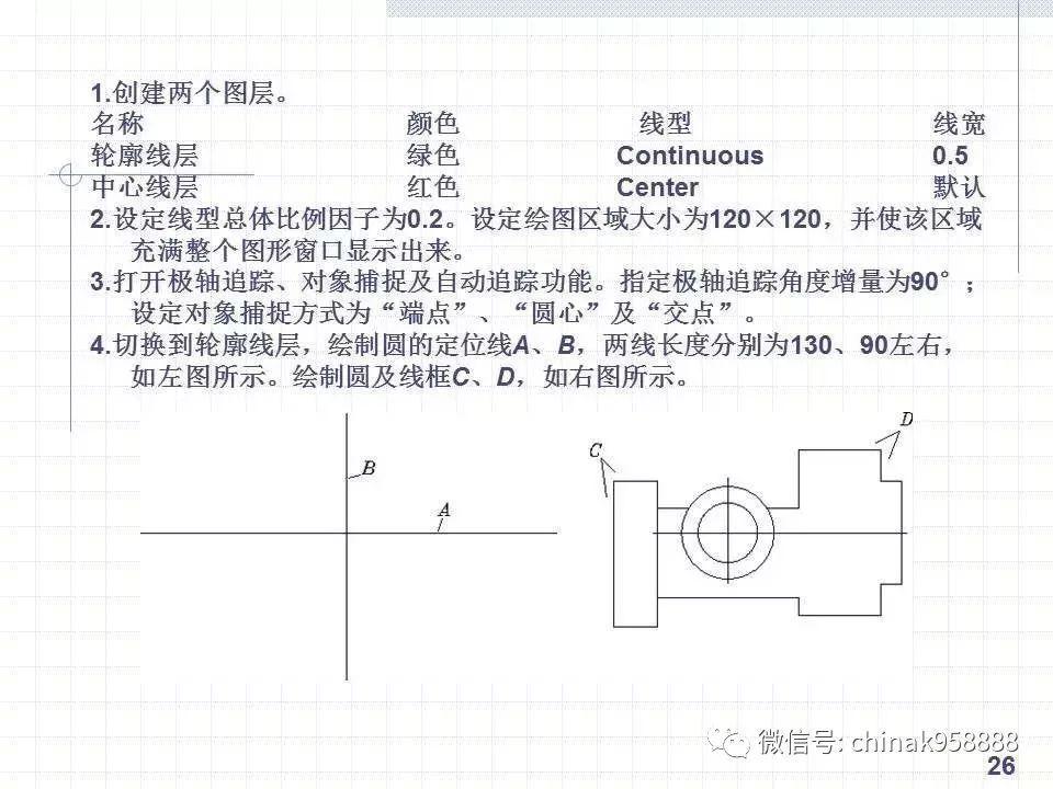 中国工控|cad绘制复杂技巧家具的平面和图形!手把手一cad结构图绘制方法如何图片