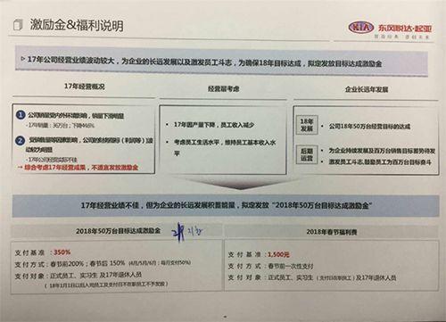 沃尔沃环球营业利润增长27.7%创记录;东风日产召
