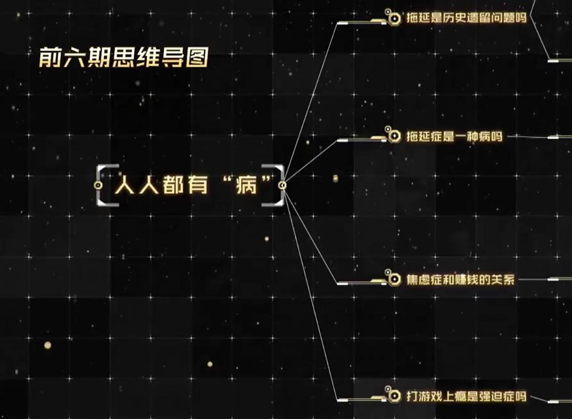 秦汉时期思维导图