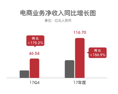 """中国""""新消费""""进入下半场 造血与赋能大于连接与融合"""