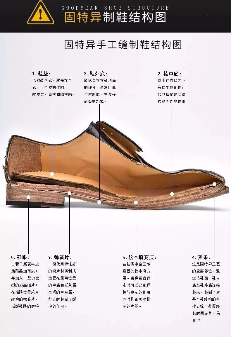 莆田鞋微商货源网 第2张