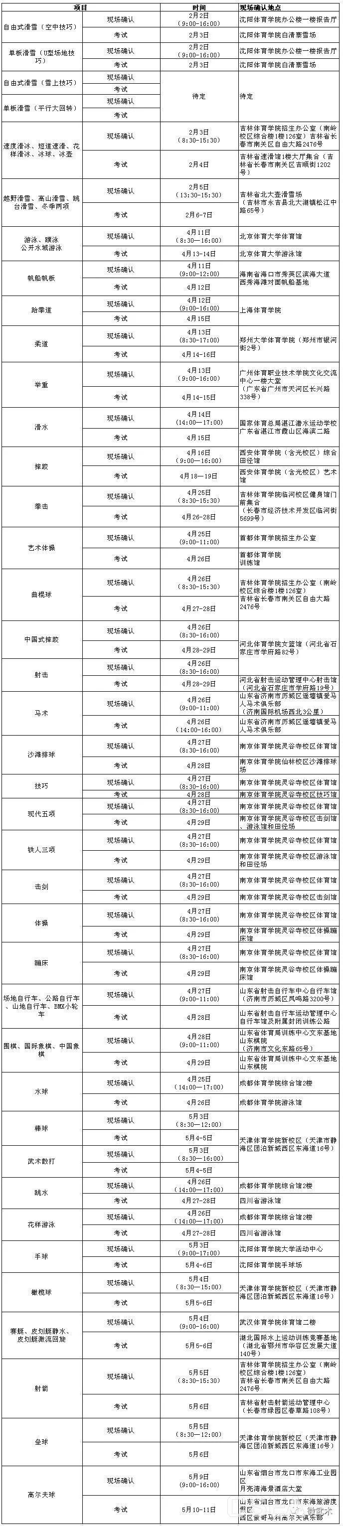 2018体育单招(高水平运动队)全国统一考试安排出炉!