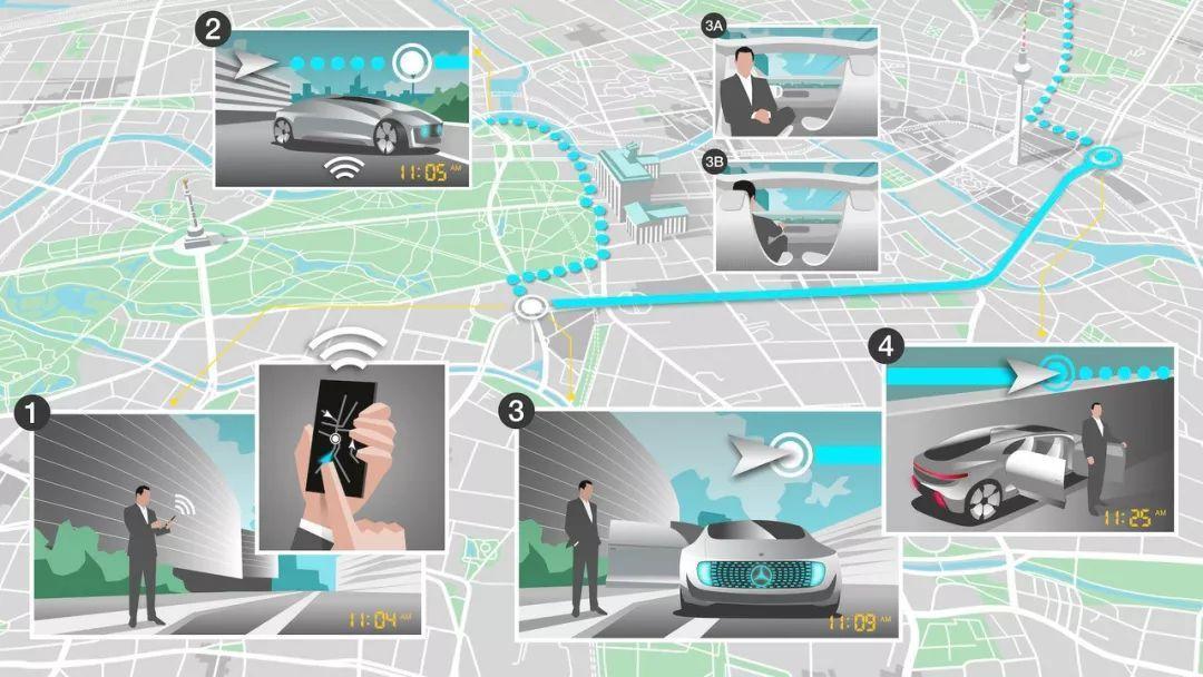 奔驰玩开自动驾驶没多久,这回就跟博世联手推出无人驾驶出租车