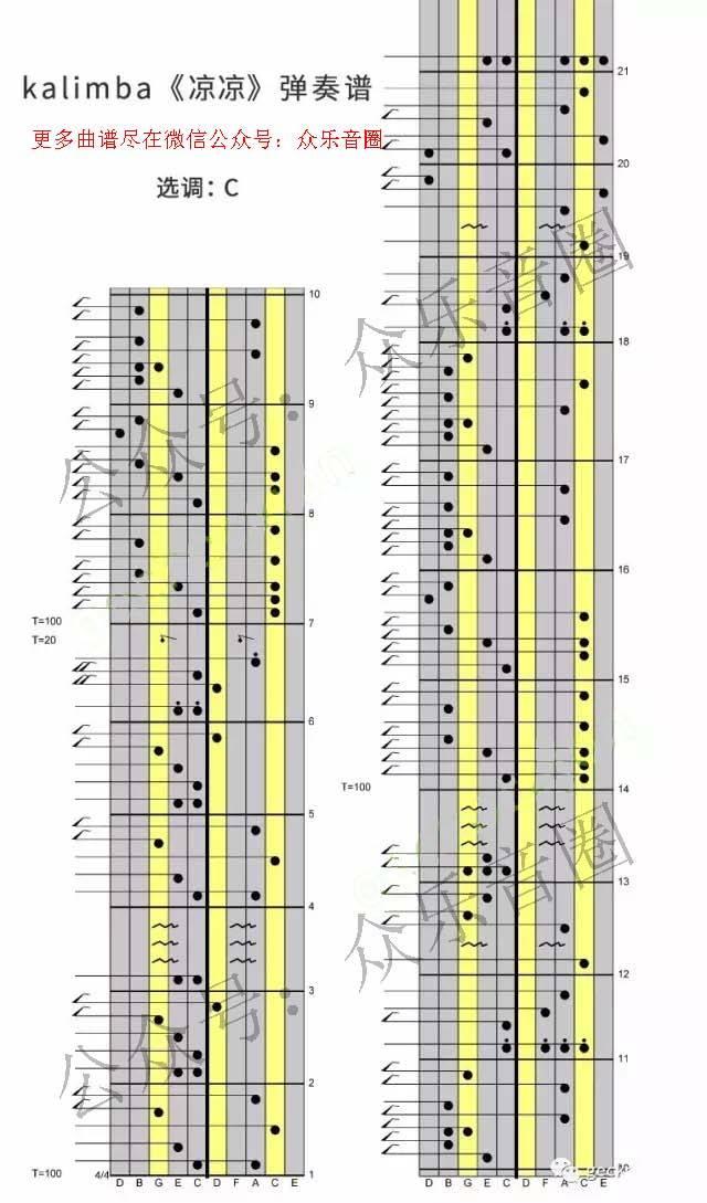 拇指琴卡林巴琴《凉凉》十音,十七音演奏(附谱)图片