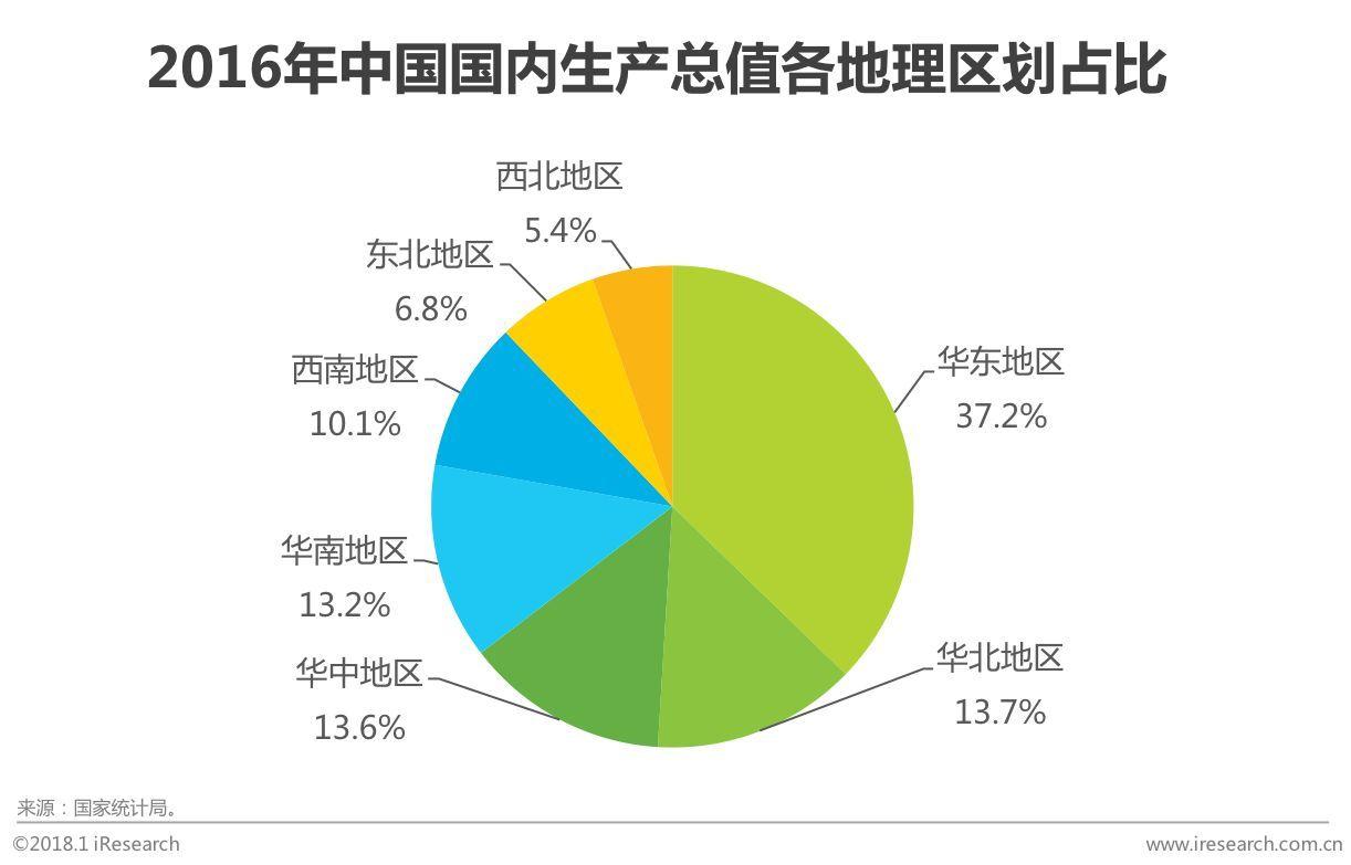 中国gdp包括台湾了吗_2018年投资的胜负手 谁能抓住全球复苏触顶的大拐点