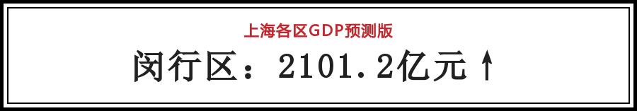 上海2021各区gdp排名_2021年第一季度GDP排名前25城市,东三省城市无一上榜